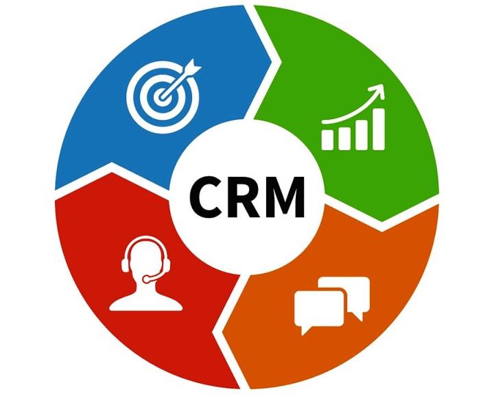 CRM-система позволяет наращивать базу постоянных клиентов