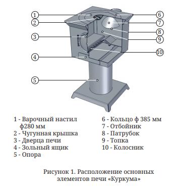 куркума_схема.png