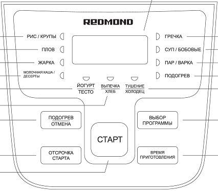 Программы Приготовления в Мультиварке Redmond RMC-M10