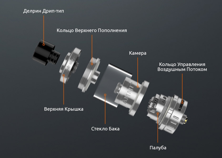 Конструкция GeekVape Ammit 25 RTA