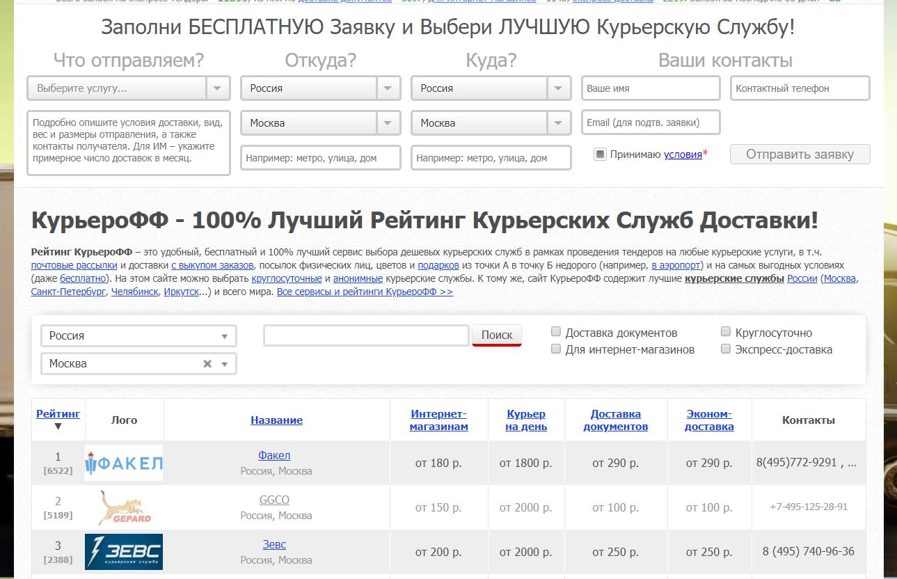 kureroff.ru