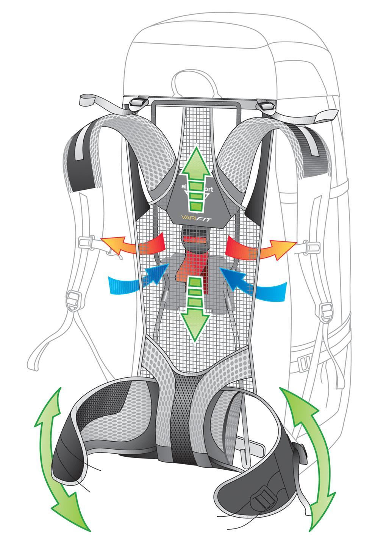 Система Aircomfort VariFlex