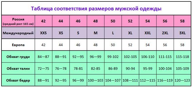 таблица размеров одежды для мужчин