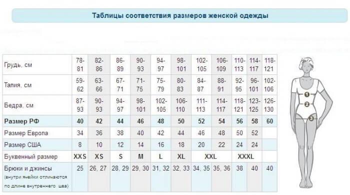 таблица размеров одежды для женщин