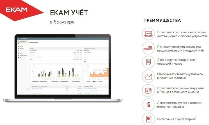 Программа ЕКАМ позволяет анализировать продажи удаленно