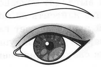 Выпуклые глаза макияж