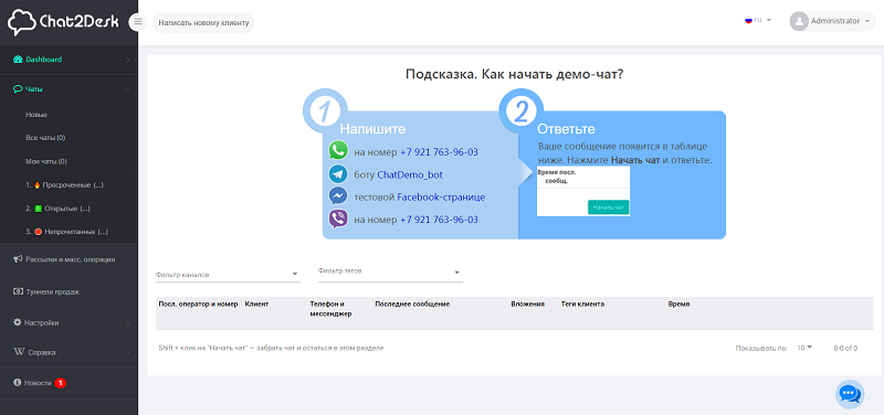 Административная панель сервисаChat2Desk
