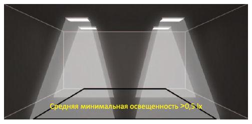 Применение аварийных светильников для антипанического освещения открытых пространств