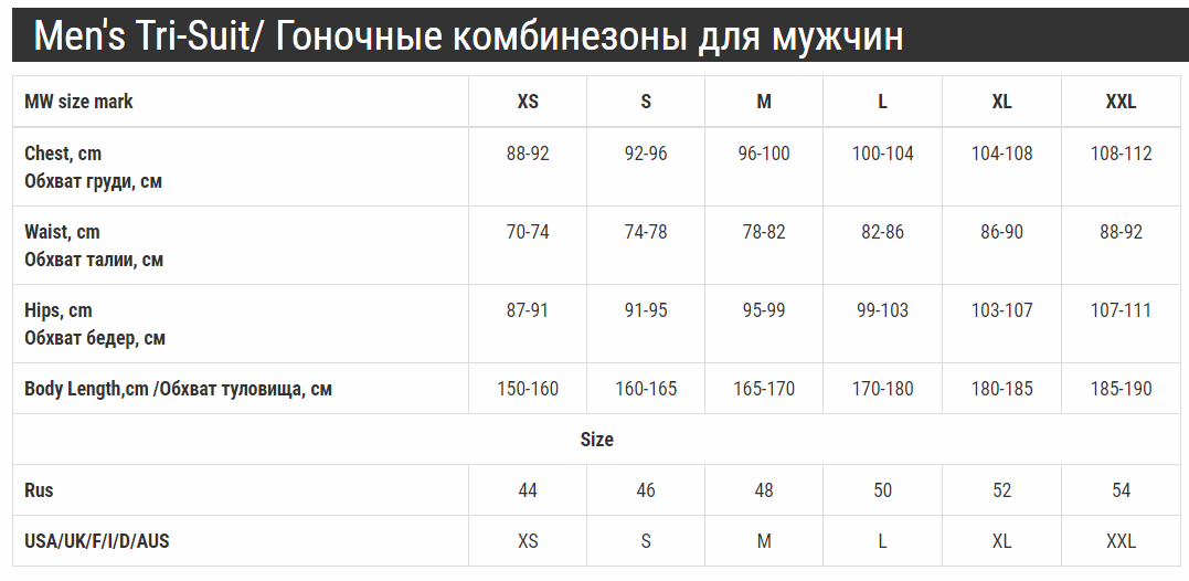 Размерная сетка мужская для триатлона Madwave