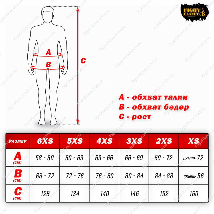 Размерная сетка таблица детские штаны для кикбоксинга Berserk