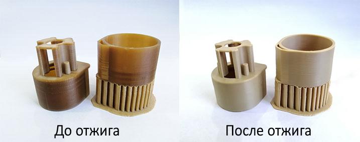 Первая в мире система прямого отжига (DAS) – это инновационная технология, применяемая для 3D-печати высокопроизводительными материалами. Процесс отжига мгновенно контролируется во время печати. Температура прямого отжига до 400 °C