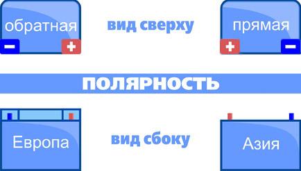 scheme-polar.jpg