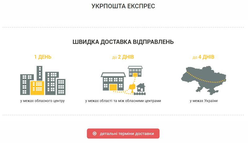 Условия экспресс-доставки от Укрпочты