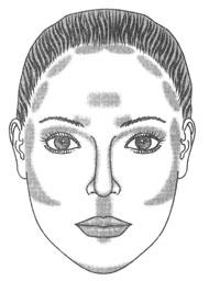 Зоны затемнения при коррекции на лице