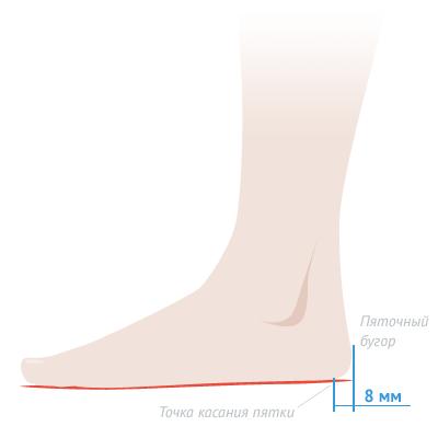 Как определить подходящий размер обуви большого размера