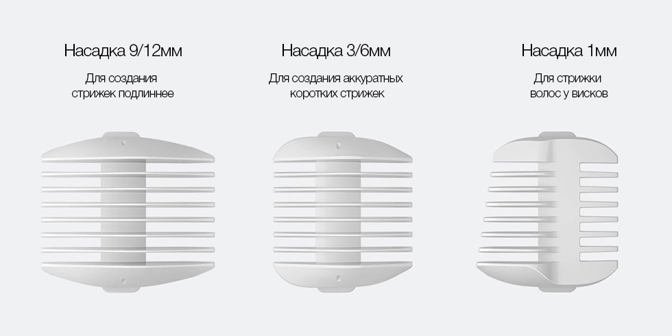 Машинка для стрижки Xiaomi MITU (Rice Rabbit) Baby Hair Trimmer (белый)