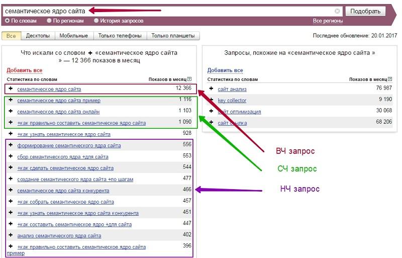 Частотность запроса в Яндекс.Вордстат