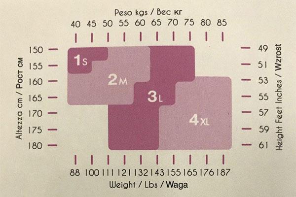 Таблица размеров чулок Elledue