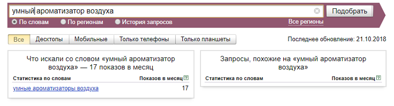 Статистика запросав Яндекс.Вордстат