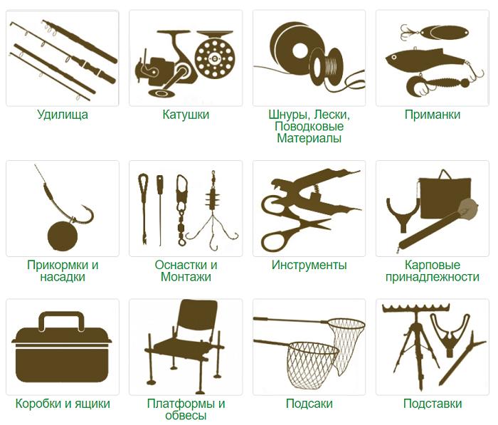 Пример ассортимента товаров в рыболовном интернет-магазине