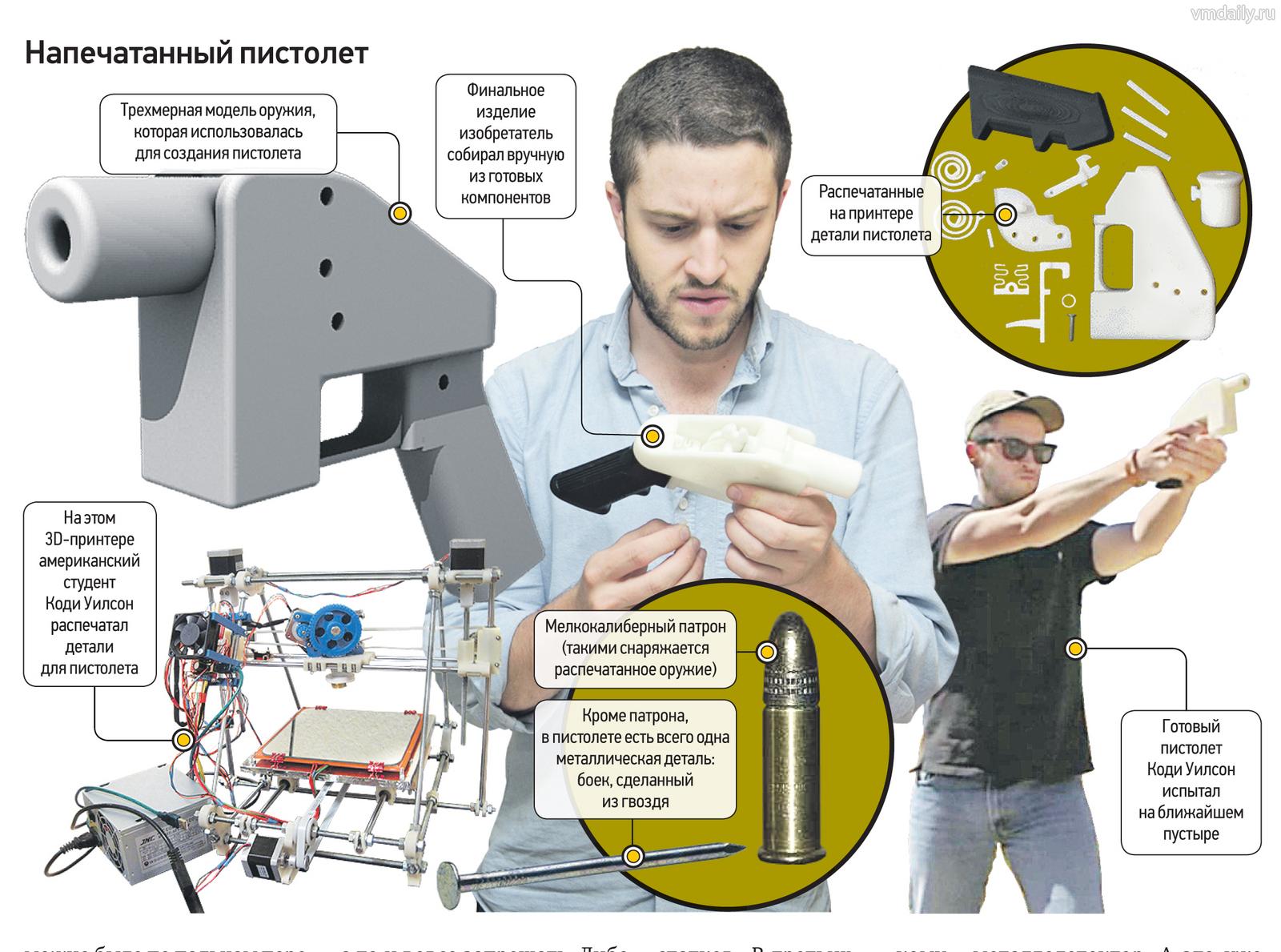 Пистолет распечатанный на 3D-принтере