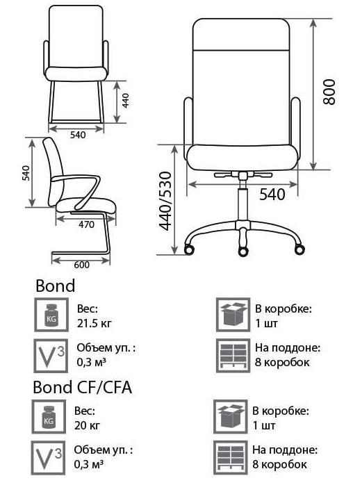 Кресло Бонд размеры