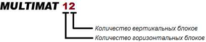 Drevox.ru_Многоблочный_сверлильно-присадочный станок_ALTESA_MULTIMAT_12_Расшифровка