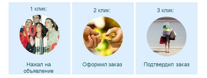 Правило трех кликов