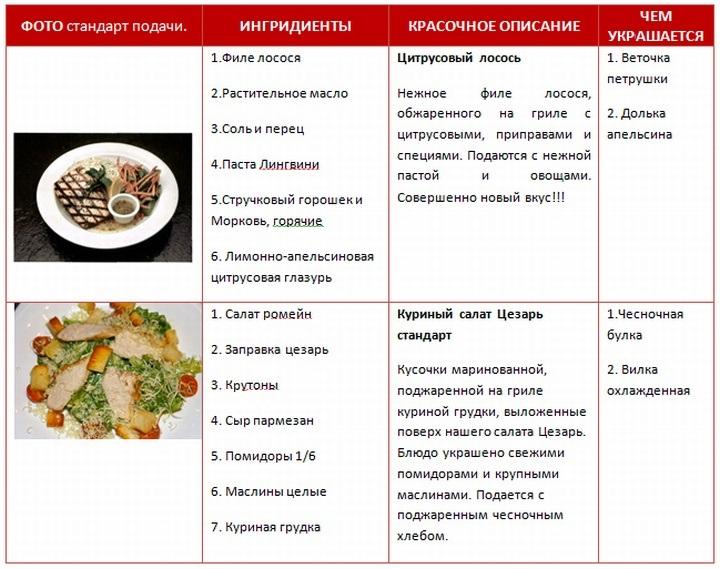 Учебное меню для начинающего официанта в ресторане