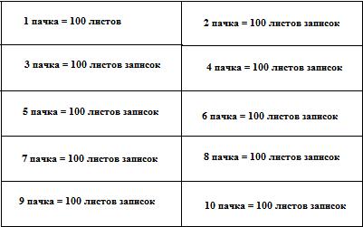 10_пачек_по_100_листов_a0b1dc22fe8c5768030204aa58121134.png