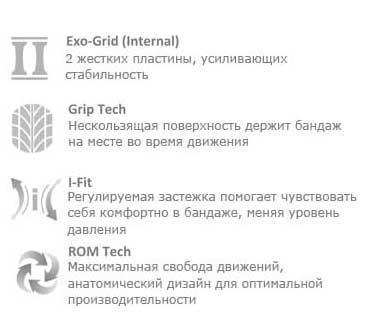 Технологии ZAMST