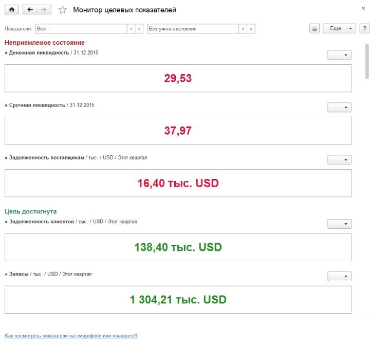 Анализ финансовой деятельности в мониторе целевых показателей
