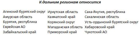 Дальнии_регионы.png