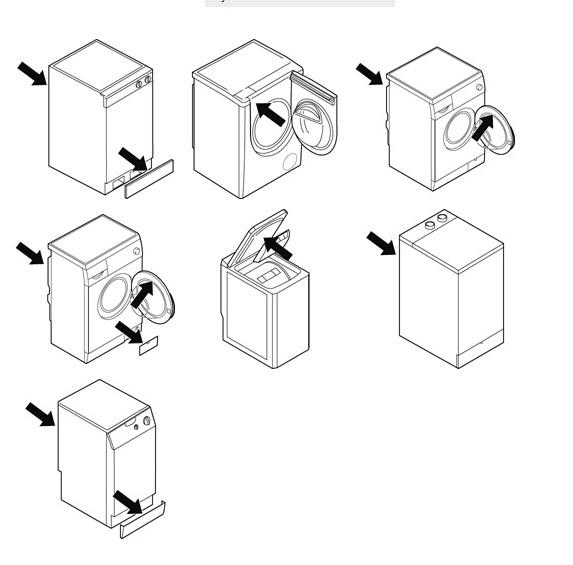 где найти модель и номер стиральной машины