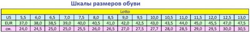 Размеры бутс Lotto