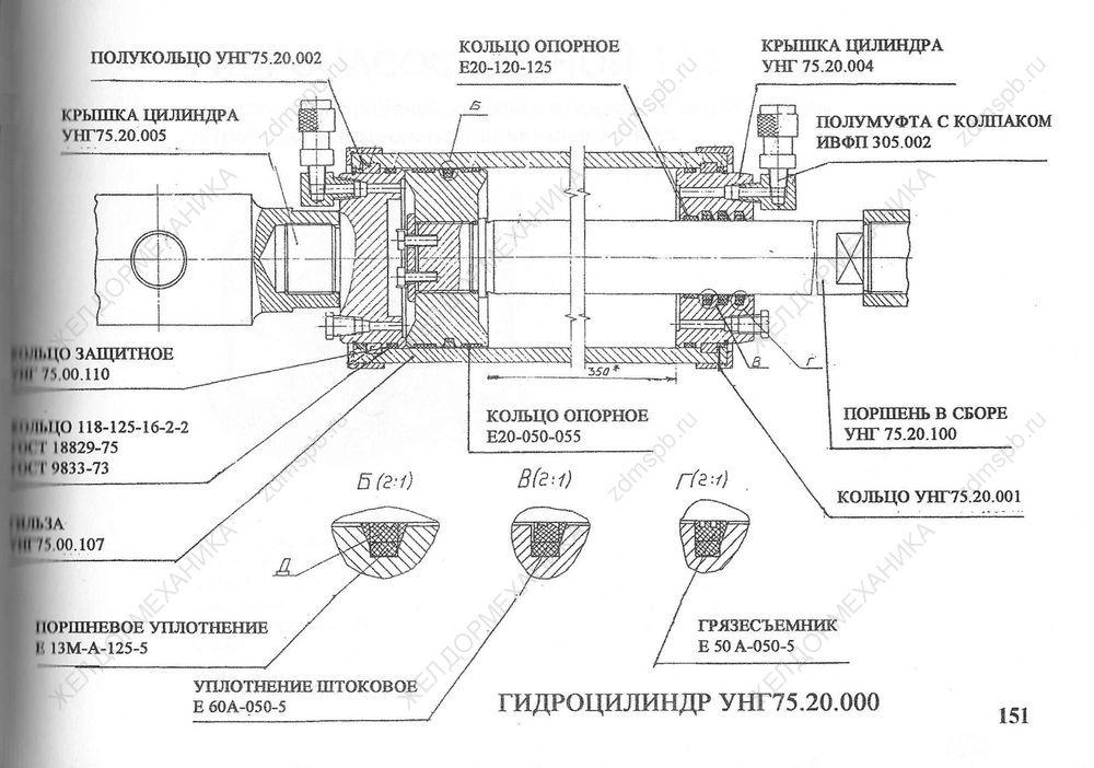 Стр. 144 Чертеж Гидроцилиндр УНГ75.20.000