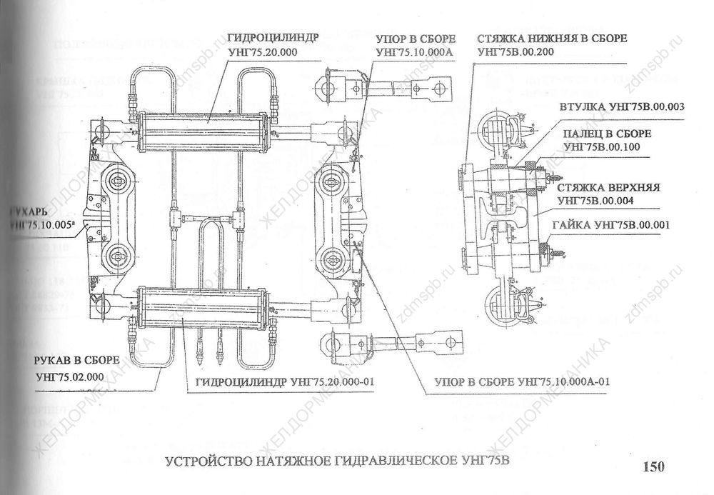 Стр. 150 Чертеж Устройство натяжное гидравлическое УНГ75В