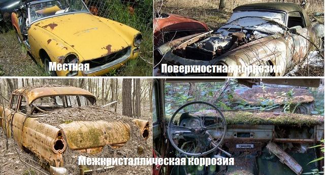 Виды коррозии металла машины