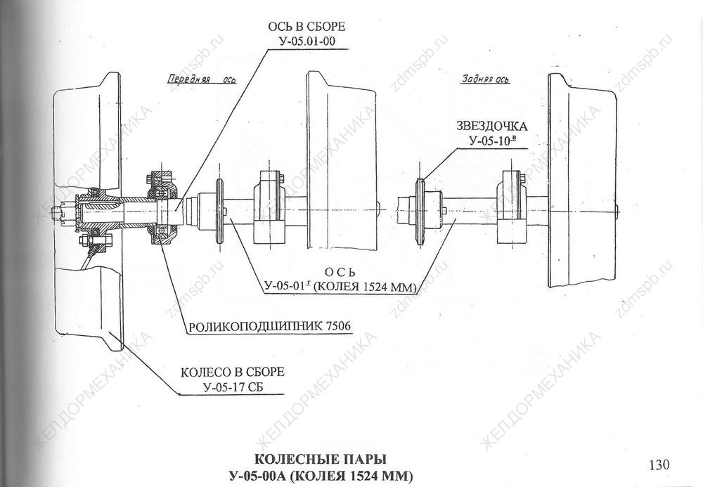 Стр. 130 Чертеж Колесные пары У-05-00А (колея 1524мм)