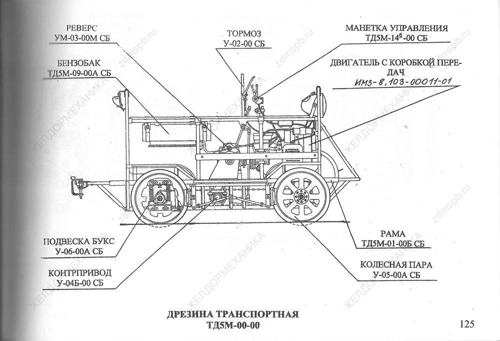 Стр. 125 Чертеж Дрезина транспортная ТД5М-00-00