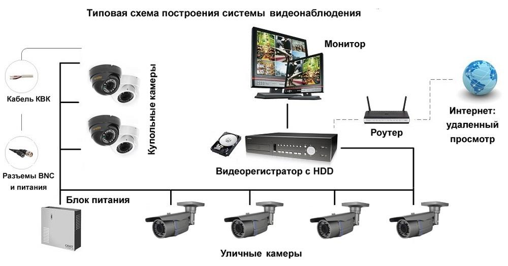 Shema-system.jpg