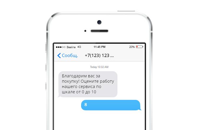 Сбор обратной связи от клиентов через СМС