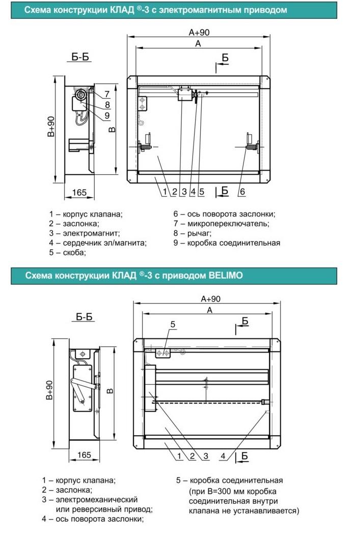 Схема клапана КЛАД-3(120)-НО-700-500-165-МВЕ(24/220)-Н