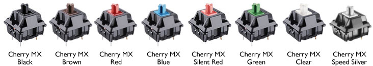 Список переключателей Cherry MX