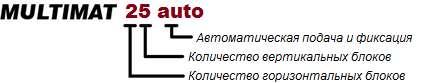 Drevox.ru_Многоблочный_сверлильно-присадочный_станок_ALTESA_MULTIMAT_25 auto_Расшифровка