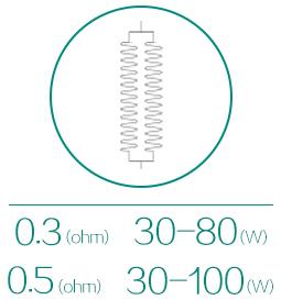 Сменные база атомайзера и EC испарители (с двойной катушкой) iJust 2