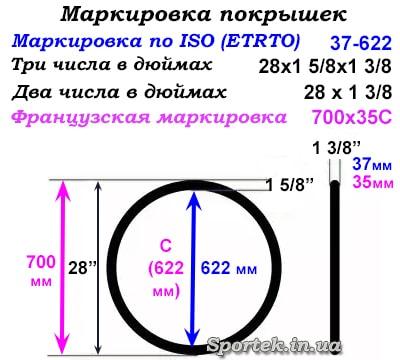 Розмір покришки в дюймах і міліметрах