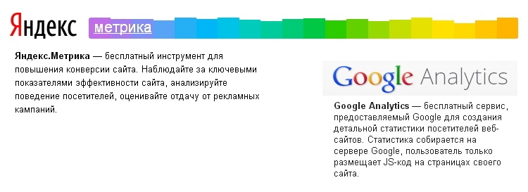 яндекс метрика Google Analytics