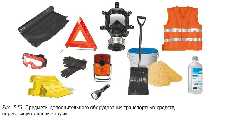 Предметы дополнительного оборудования транспортных средств, перевозящих опасные грузы