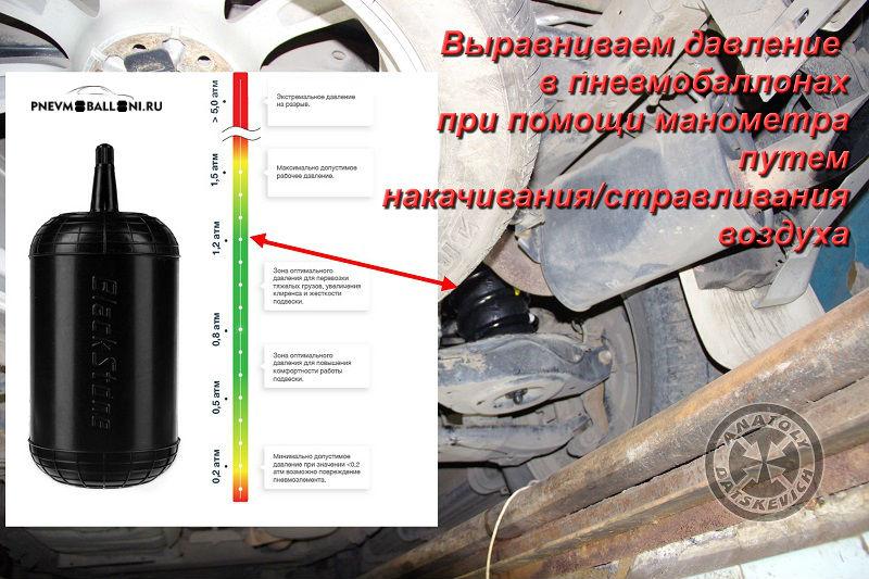 Выравниваем давление в пневмобаллонах при помощи манометра путем накачивания/стравливания воздуха